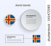 aland islands country set of...