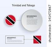 trinidad and tobago country set ...