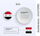 syria country set of banners on ...