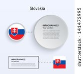 slovakia country set of banners ...