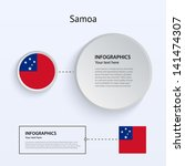 samoa country set of banners on ...