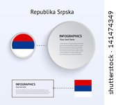 republika srpska country set of ...