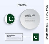 pakistan country set of banners ...