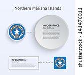 northern mariana islands...