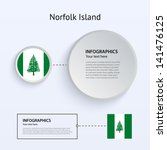 norfolk island country set of...