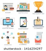 website template icons  user... | Shutterstock .eps vector #1416254297