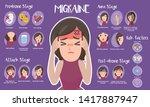 cute infographic of migraine... | Shutterstock .eps vector #1417887947