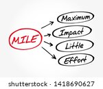 mile   maximum impact little... | Shutterstock .eps vector #1418690627