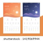 mobile weather application ui...