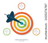 target infographic banner with... | Shutterstock .eps vector #1420276787