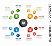 infographic design template...   Shutterstock .eps vector #1420442054