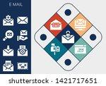 e mail icon set. 13 filled e... | Shutterstock .eps vector #1421717651