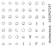 weather line icons set.... | Shutterstock .eps vector #1422927257