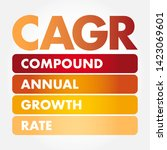 cagr   compound annual growth... | Shutterstock .eps vector #1423069601