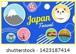 Panorama Of Travel Postcard ...