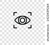 eye scan icon from  collection... | Shutterstock .eps vector #1423439264