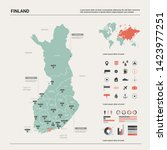 vector map of finland. country... | Shutterstock .eps vector #1423977251