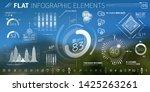corporate infographic vector... | Shutterstock .eps vector #1425263261
