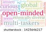 open minded generation z word...   Shutterstock .eps vector #1425646217