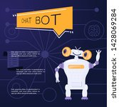 concept of ui with chatbot on...