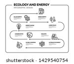 ecology and energy infographic... | Shutterstock .eps vector #1429540754