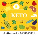 illustration for a banner or... | Shutterstock .eps vector #1430146031