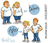 Man And Woman Before And After...