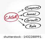 cagr   compound annual growth... | Shutterstock .eps vector #1432288991