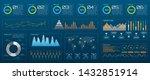 futuristic technology interface ...   Shutterstock . vector #1432851914