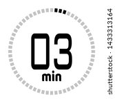 the 3 minutes countdown timer...