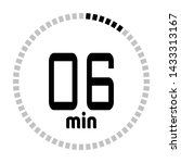 the 6 minutes countdown timer...