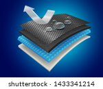 waterproof material layer that... | Shutterstock .eps vector #1433341214
