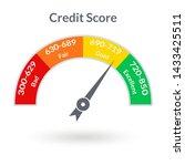 credit score gauge. good and... | Shutterstock .eps vector #1433425511