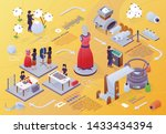 stages of apparel manufacturing ... | Shutterstock .eps vector #1433434394