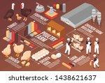 chicken poultry farm isometric...   Shutterstock .eps vector #1438621637