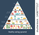 food pyramid healthy eating... | Shutterstock .eps vector #1438777217
