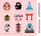 Japan cartoon travel vector illustration landmark Kinkaku temple, Itsukushima Shrine, maneki neko, Kyoto Tower, Buddha Kamakura, daruma doll, tengu mask, Nagoya Castle, japanese symbols, pagoda, meiji