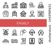 set of family icons such as... | Shutterstock .eps vector #1443989651