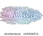 word cloud    rainwater | Shutterstock . vector #144446911
