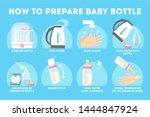 how to prepare baby bottle... | Shutterstock .eps vector #1444847924