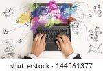 Multitasking Businesswoman At...
