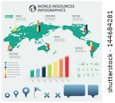 world resources infographics...