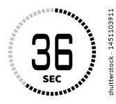 the 36 second countdown timer...