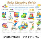 baby shopping guide. items for... | Shutterstock .eps vector #1451443757