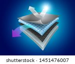 heat protection with special... | Shutterstock .eps vector #1451476007