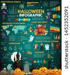 halloween vector infographic... | Shutterstock .eps vector #1452352091