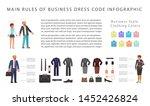business dress code... | Shutterstock .eps vector #1452426824