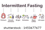 intermittent fasting icon  if ... | Shutterstock .eps vector #1453677677
