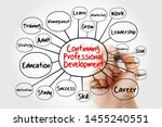 Small photo of Continuing Professional Development mind map flowchart with marker, business concept for presentations and reports
