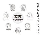 kpi or key performance... | Shutterstock .eps vector #1455332207